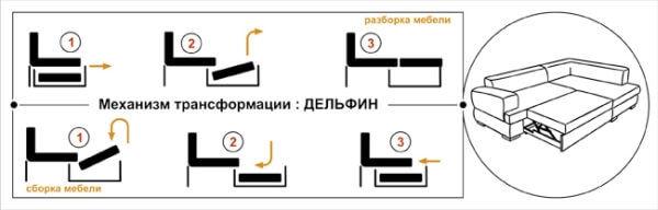 диваны в гостиную фото 7