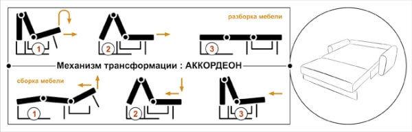 диваны в гостиную фото 8