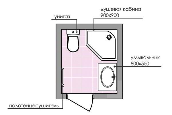 совмещенный санузел 3 кв м фото 13