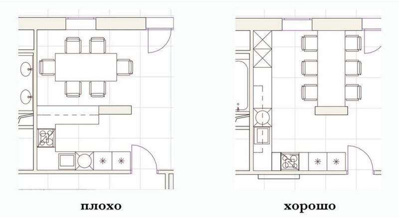 примеры планировки кухни