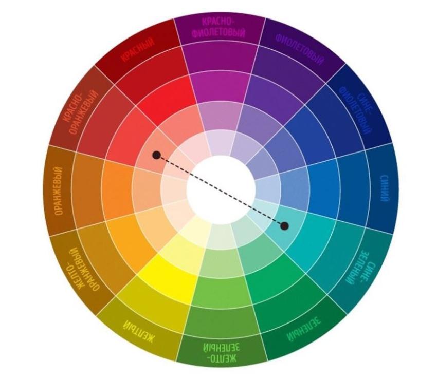 сочетание цветов в интерьере фото 5